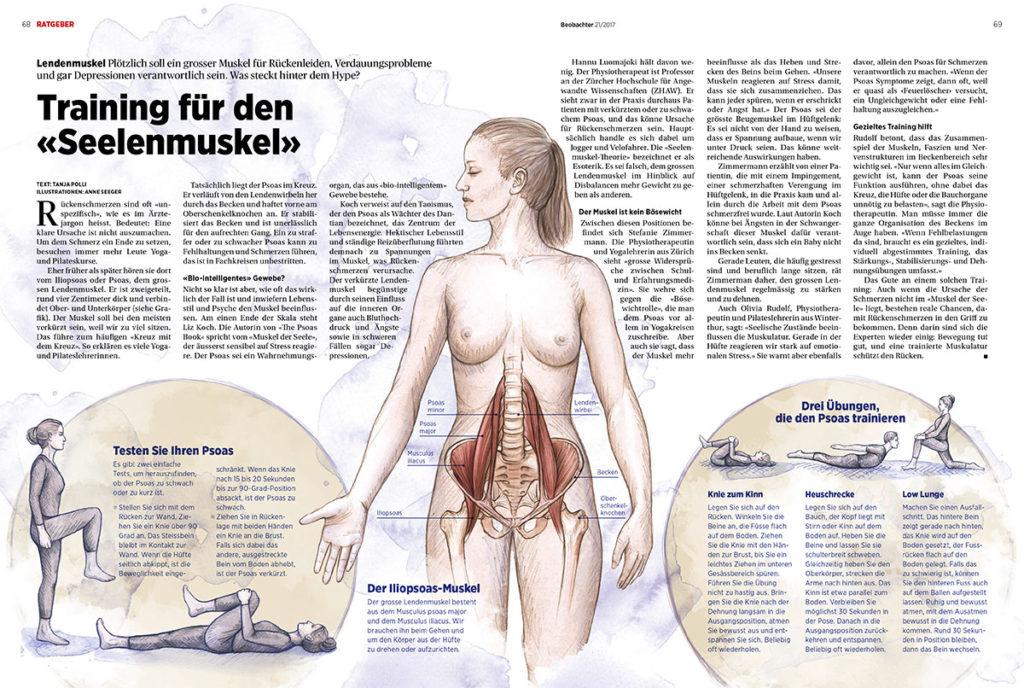 Ungewöhnlich Ziehen Männliche Anatomie Zeitgenössisch - Anatomie ...
